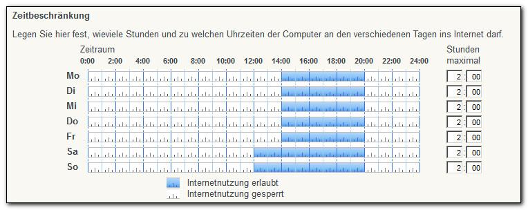 Mac filter deaktivieren fritzbox